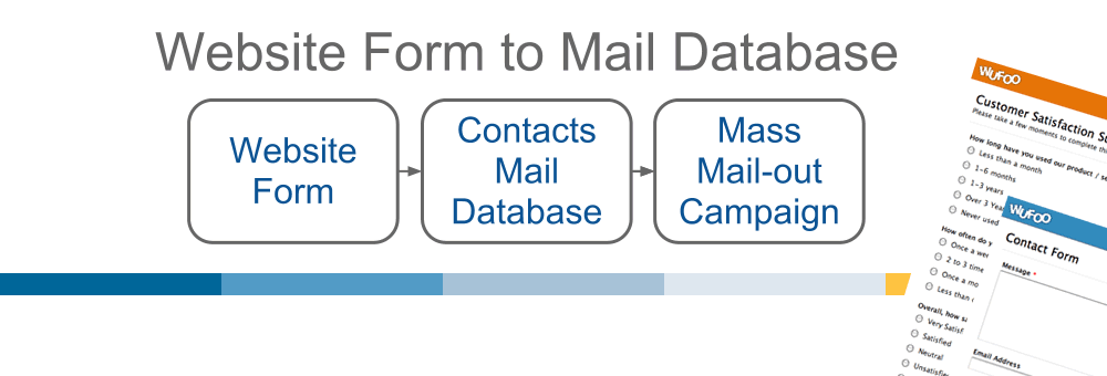 slide-2-web-form-to-mail-database